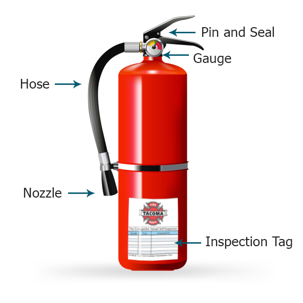Diagram of a fire extinguisher''s parts